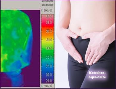 遠赤外線素材を使用し 骨盤膣内を温めます